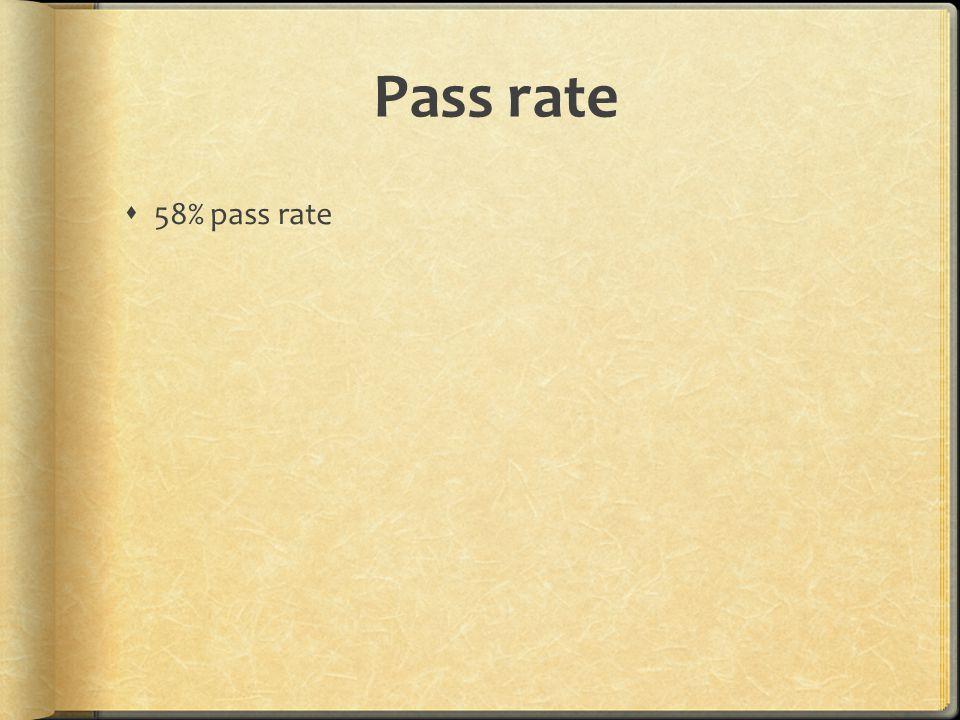 Pass rate  58% pass rate
