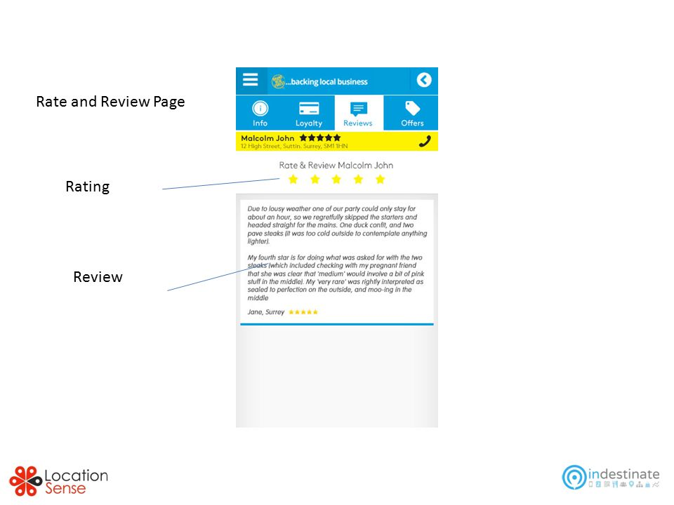 Rate and Review Page Rating Review