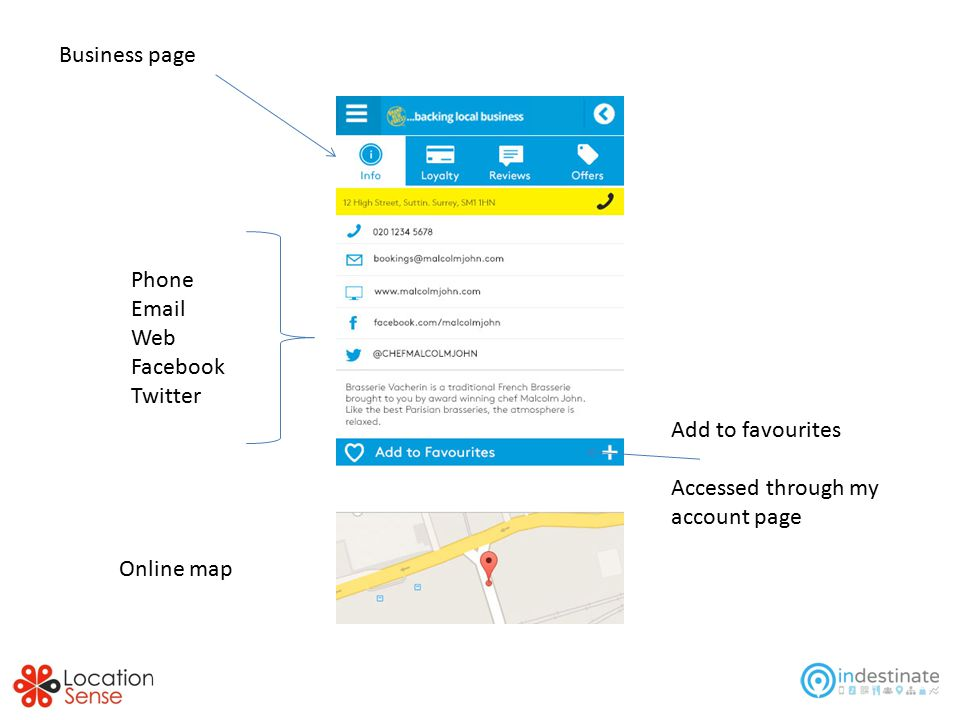 Business page Phone Email Web Facebook Twitter Online map Add to favourites Accessed through my account page