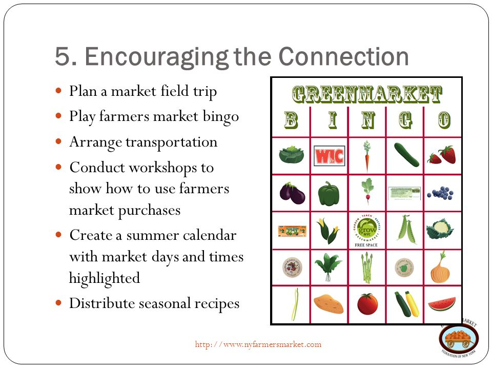 5. Encouraging the Connection http://www.nyfarmersmarket.com Plan a market field trip Play farmers market bingo Arrange transportation Conduct worksho