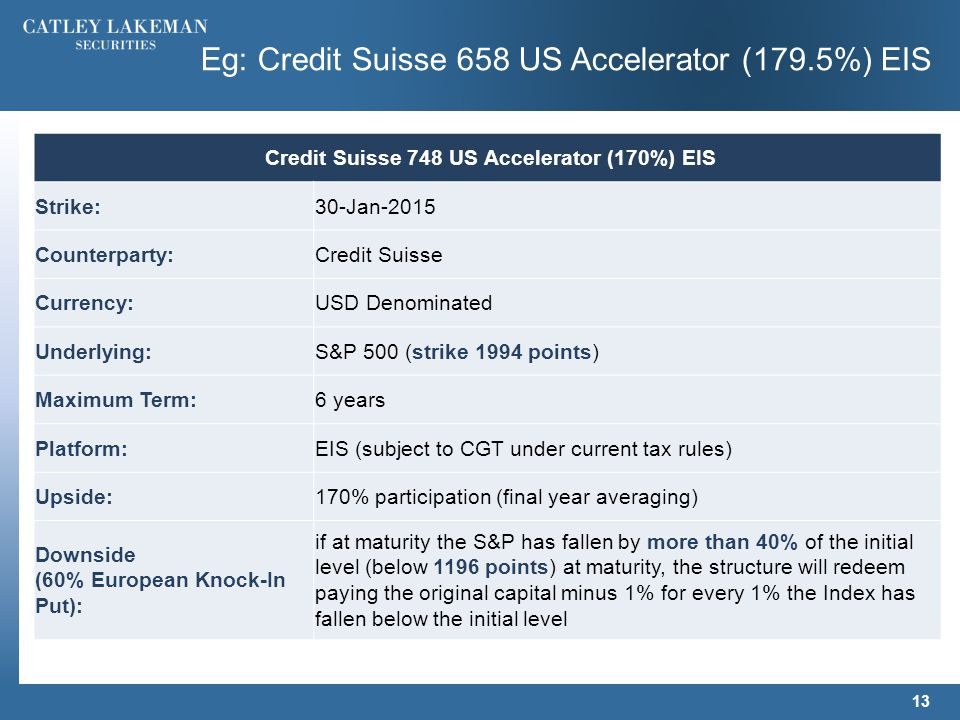 Eg: Credit Suisse 658 US Accelerator (179.5%) EIS 13 Credit Suisse 748 US Accelerator (170%) EIS Strike:30-Jan-2015 Counterparty:Credit Suisse Currency:USD Denominated Underlying:S&P 500 (strike 1994 points) Maximum Term:6 years Platform:EIS (subject to CGT under current tax rules) Upside:170% participation (final year averaging) Downside (60% European Knock-In Put): if at maturity the S&P has fallen by more than 40% of the initial level (below 1196 points) at maturity, the structure will redeem paying the original capital minus 1% for every 1% the Index has fallen below the initial level