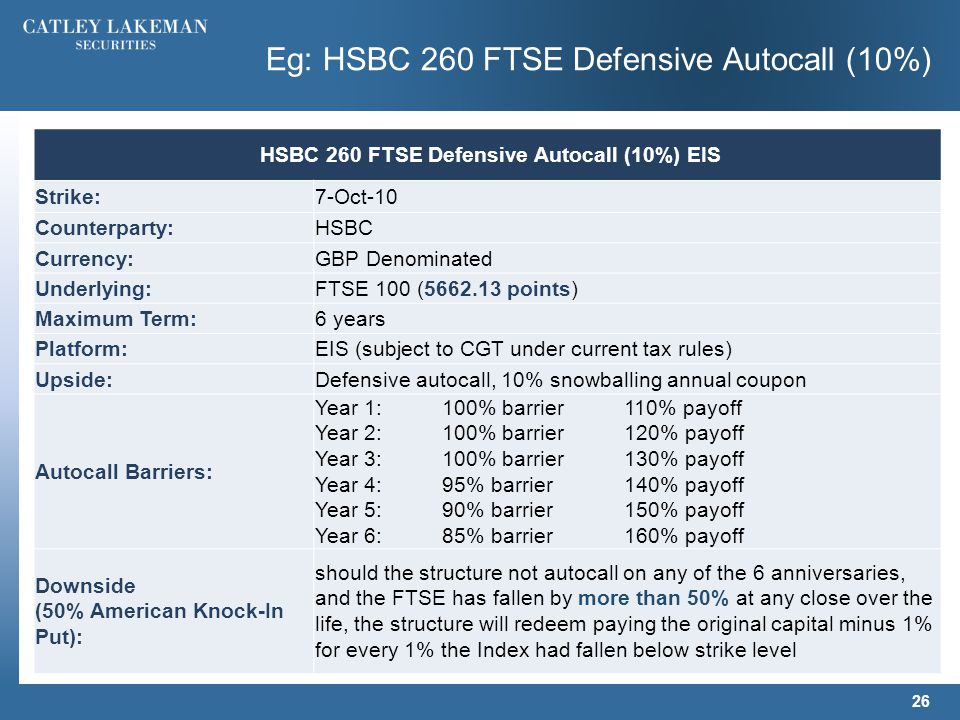 26 Eg: HSBC 260 FTSE Defensive Autocall (10%) HSBC 260 FTSE Defensive Autocall (10%) EIS Strike:7-Oct-10 Counterparty:HSBC Currency:GBP Denominated Underlying:FTSE 100 (5662.13 points) Maximum Term:6 years Platform:EIS (subject to CGT under current tax rules) Upside:Defensive autocall, 10% snowballing annual coupon Autocall Barriers: Year 1: 100% barrier 110% payoff Year 2: 100% barrier 120% payoff Year 3: 100% barrier 130% payoff Year 4: 95% barrier 140% payoff Year 5: 90% barrier 150% payoff Year 6: 85% barrier 160% payoff Downside (50% American Knock-In Put): should the structure not autocall on any of the 6 anniversaries, and the FTSE has fallen by more than 50% at any close over the life, the structure will redeem paying the original capital minus 1% for every 1% the Index had fallen below strike level