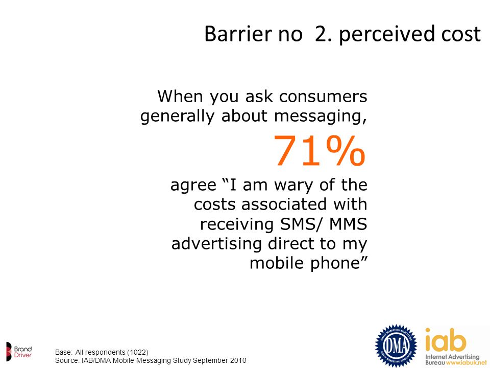 Barrier no 2. perceived cost Base: All respondents (1022) Source: IAB/DMA Mobile Messaging Study September 2010 When you ask consumers generally about