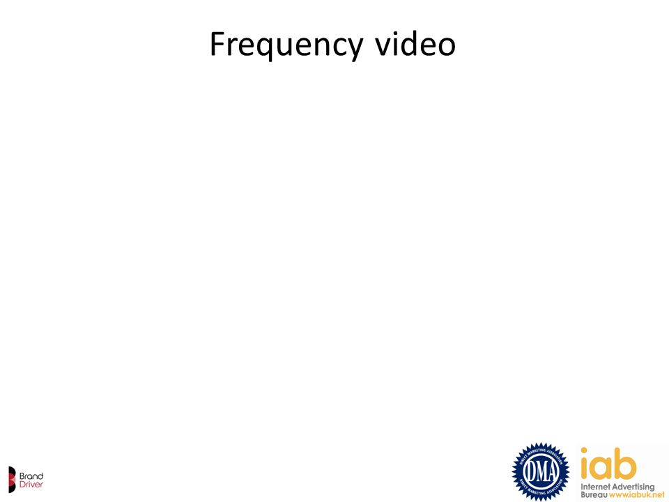 Frequency video