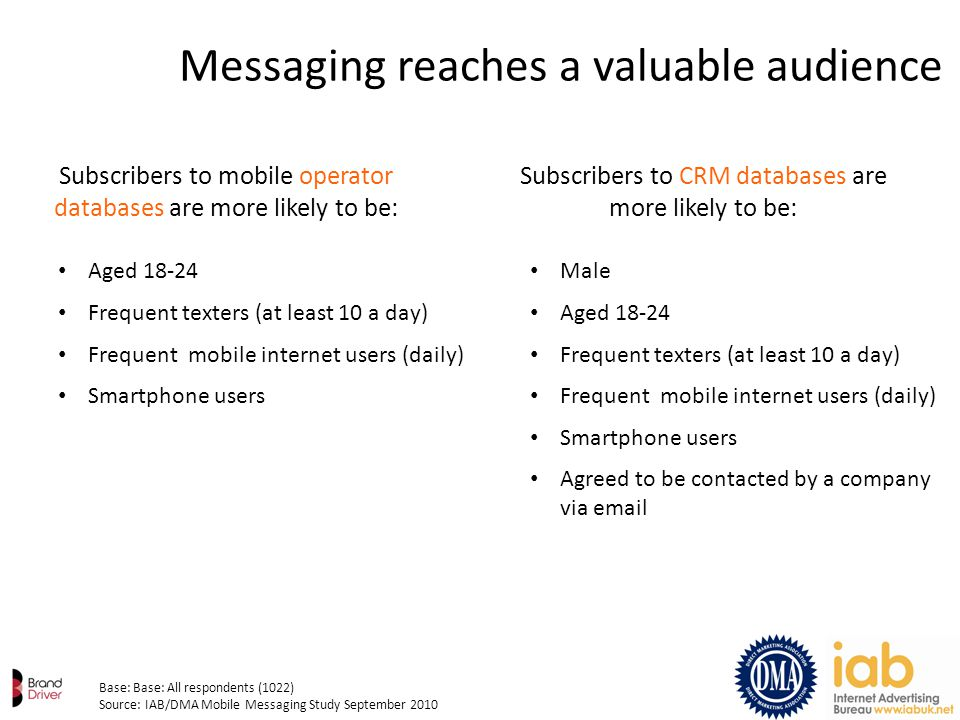Messaging reaches a valuable audience Base: Base: All respondents (1022) Source: IAB/DMA Mobile Messaging Study September 2010 Subscribers to mobile o