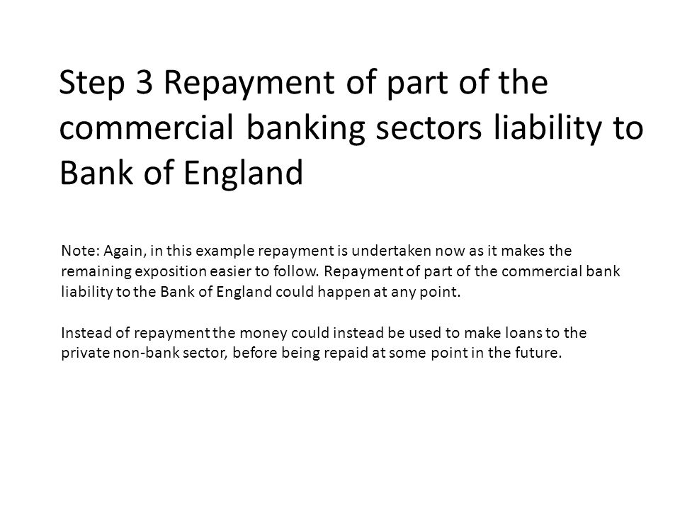 Step 3 Repayment of part of the commercial banking sectors liability to Bank of England Note: Again, in this example repayment is undertaken now as it