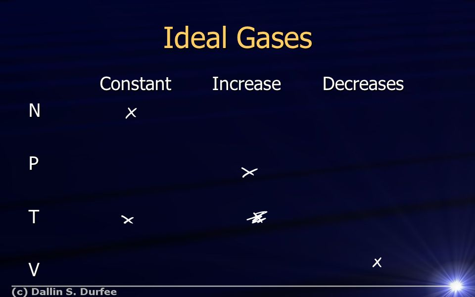 Ideal Gases Constant Increase Decreases NPTV