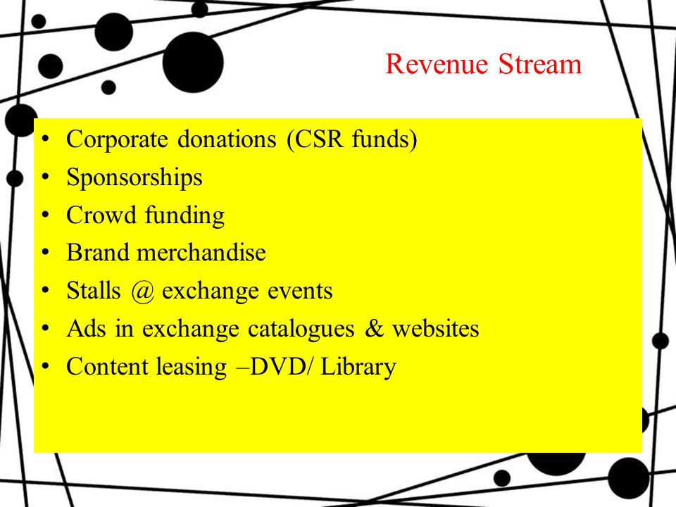 Revenue Stream Corporate donations (CSR funds) Sponsorships Crowd funding Brand merchandise Stalls @ exchange events Ads in exchange catalogues & websites Content leasing –DVD/ Library