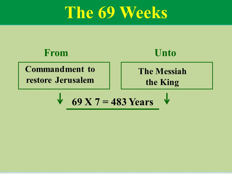 The 69 Weeks From Unto Commandment to restore Jerusalem The Messiah the King 69 X 7 = 483 Years