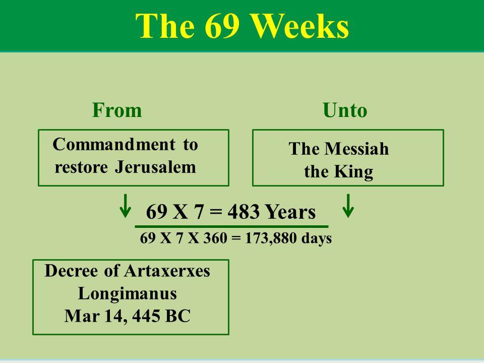The 69 Weeks From Unto Commandment to restore Jerusalem The Messiah the King 69 X 7 = 483 Years Decree of Artaxerxes Longimanus Mar 14, 445 BC 69 X 7 X 360 = 173,880 days