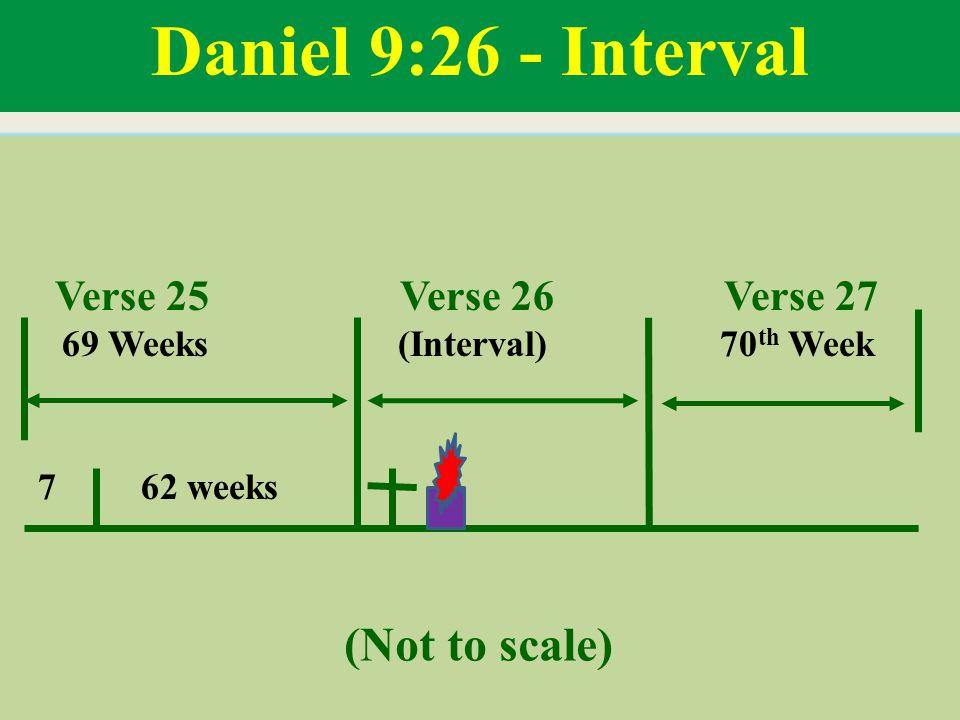 Daniel 9:26 - Interval Verse 25 Verse 26 Verse 27 69 Weeks (Interval) 70 th Week 7 62 weeks (Not to scale)