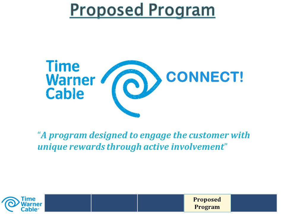 """CONNECT! """"A program designed to engage the customer with unique rewards through active involvement"""" Proposed Program"""