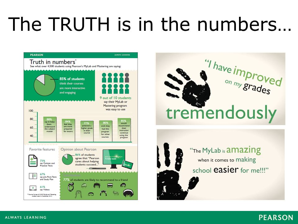 The TRUTH is in the numbers…