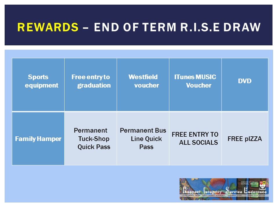 REWARDS – END OF TERM R.I.S.E DRAW Sports equipment Free entry to graduation Westfield voucher ITunes MUSIC Voucher DVD Family Hamper Permanent Tuck-S