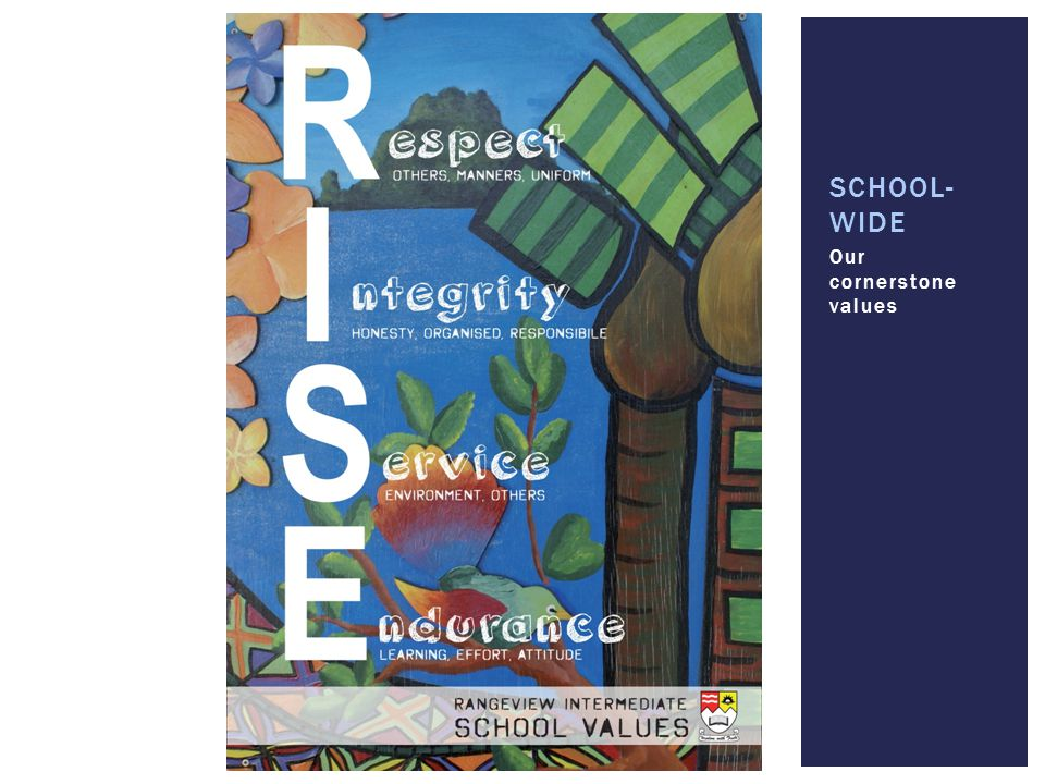 Our cornerstone values SCHOOL- WIDE