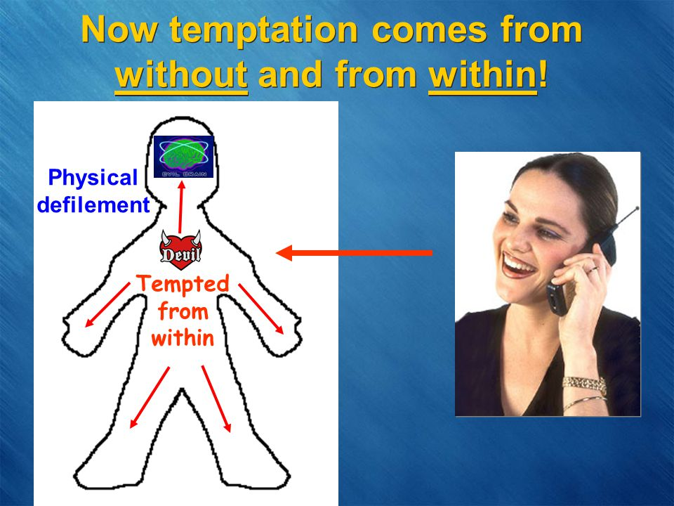Now temptation comes from without and from within! Tempted from within Physical defilement