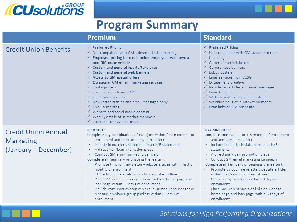 Program Summary PremiumStandard Credit Union Benefits Preferred Pricing Not compatible with GM subvented rate financing Employee pricing for credit un