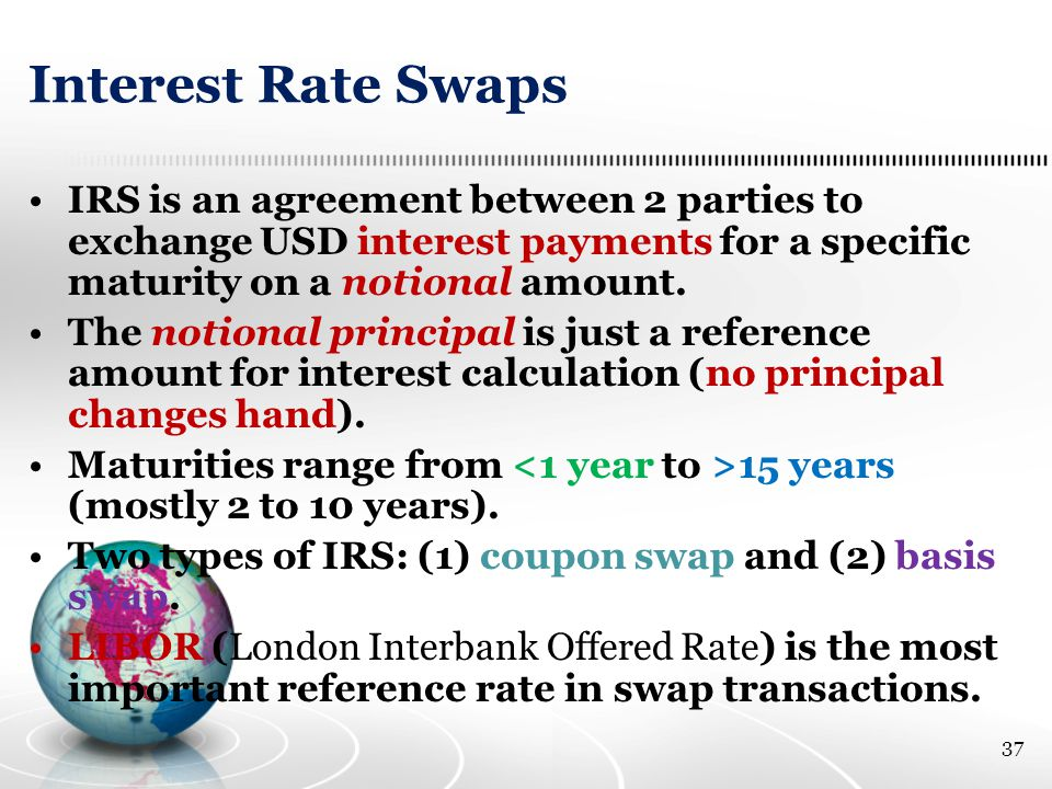 Interest Rate Swaps IRS is an agreement between 2 parties to exchange USD interest payments for a specific maturity on a notional amount.