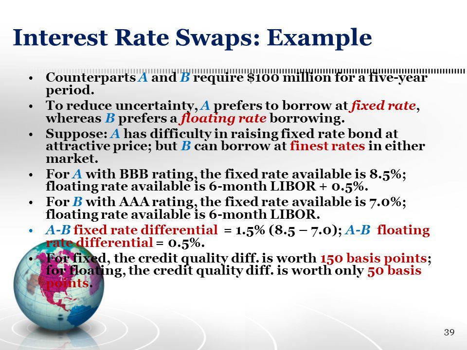 Interest Rate Swaps: Example Counterparts A and B require $100 million for a five-year period.