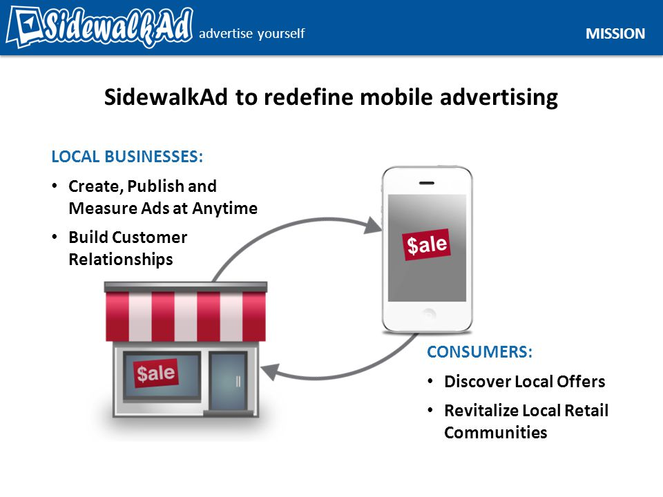 advertise yourself MISSION LOCAL BUSINESSES: Create, Publish and Measure Ads at Anytime Build Customer Relationships CONSUMERS: Discover Local Offers Revitalize Local Retail Communities SidewalkAd to redefine mobile advertising