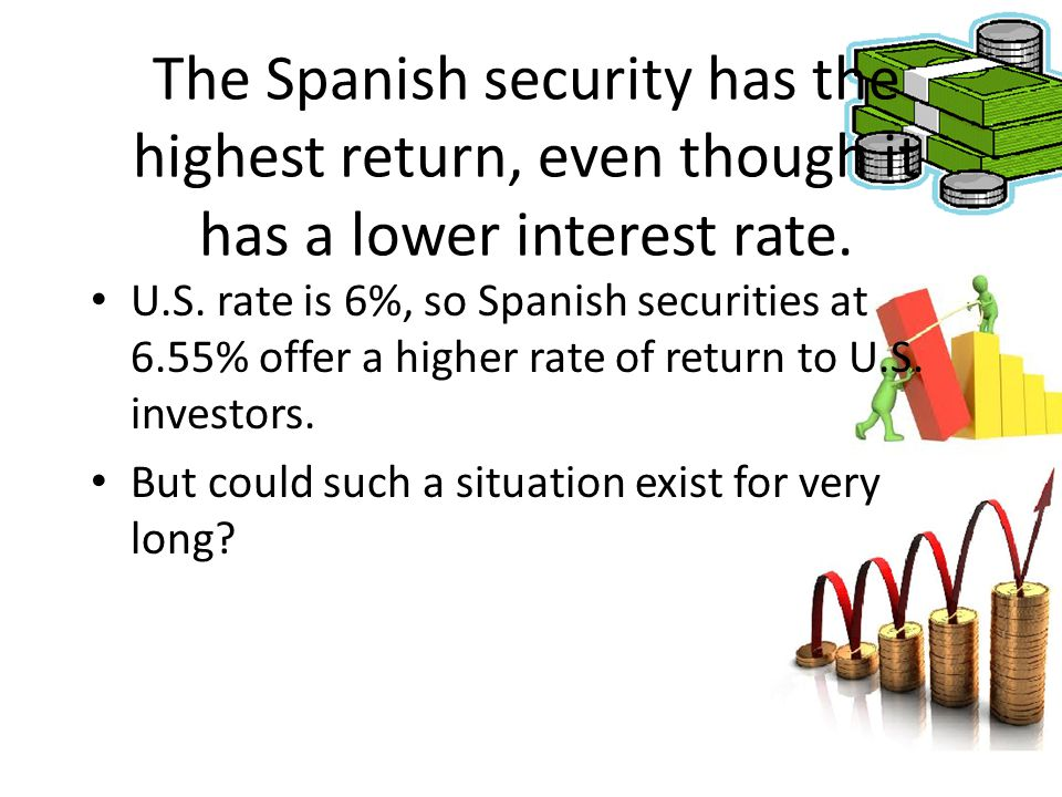 The Spanish security has the highest return, even though it has a lower interest rate. U.S. rate is 6%, so Spanish securities at 6.55% offer a higher