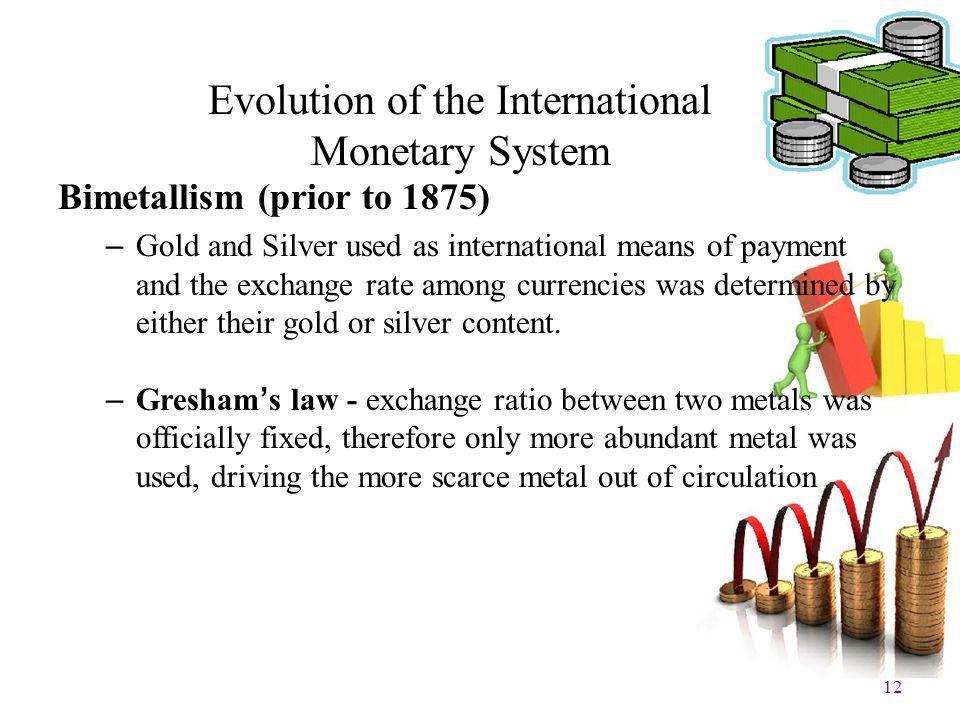12 Evolution of the International Monetary System Bimetallism (prior to 1875) – Gold and Silver used as international means of payment and the exchang
