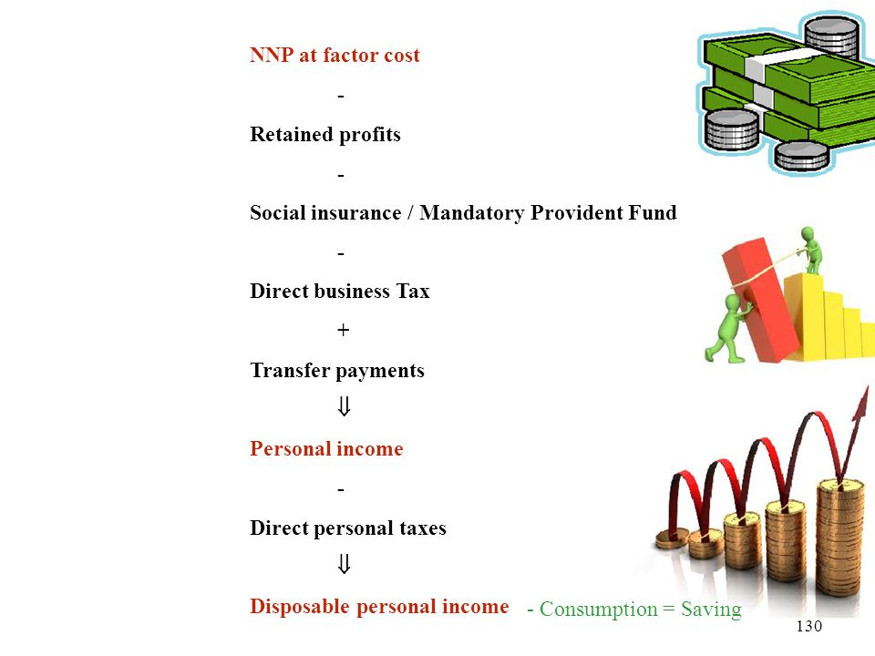 130 NNP at factor cost - Retained profits - Social insurance / Mandatory Provident Fund - Direct business Tax + Transfer payments  Personal income -