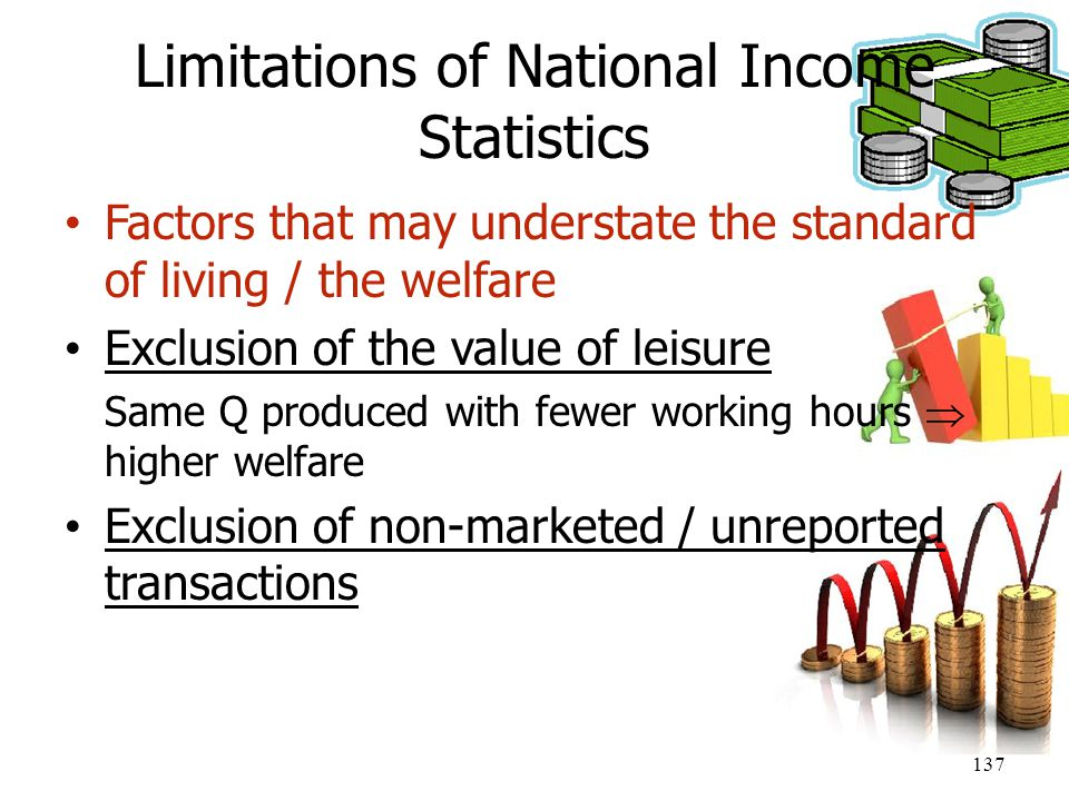 137 Limitations of National Income Statistics Factors that may understate the standard of living / the welfare Exclusion of the value of leisure Same