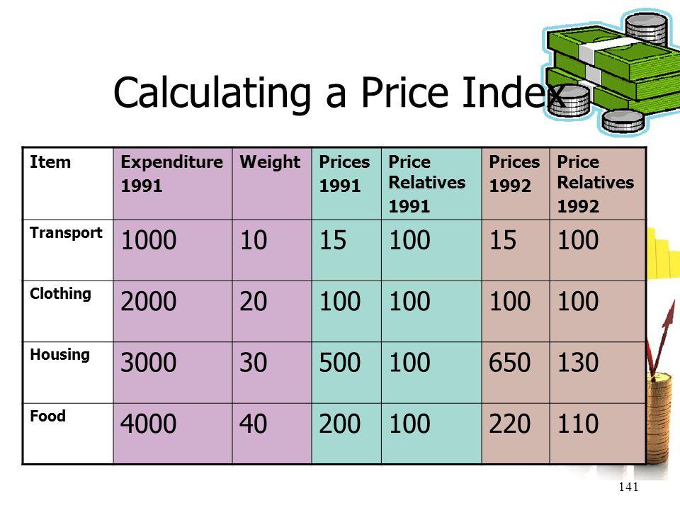 141 Calculating a Price Index ItemExpenditure 1991 WeightPrices 1991 Price Relatives 1991 Prices 1992 Price Relatives 1992 Transport 1000101510015100