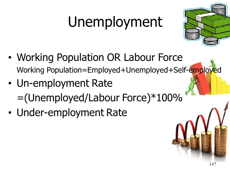 147 Unemployment Working Population OR Labour Force Working Population=Employed+Unemployed+Self-employed Un-employment Rate =(Unemployed/Labour Force)