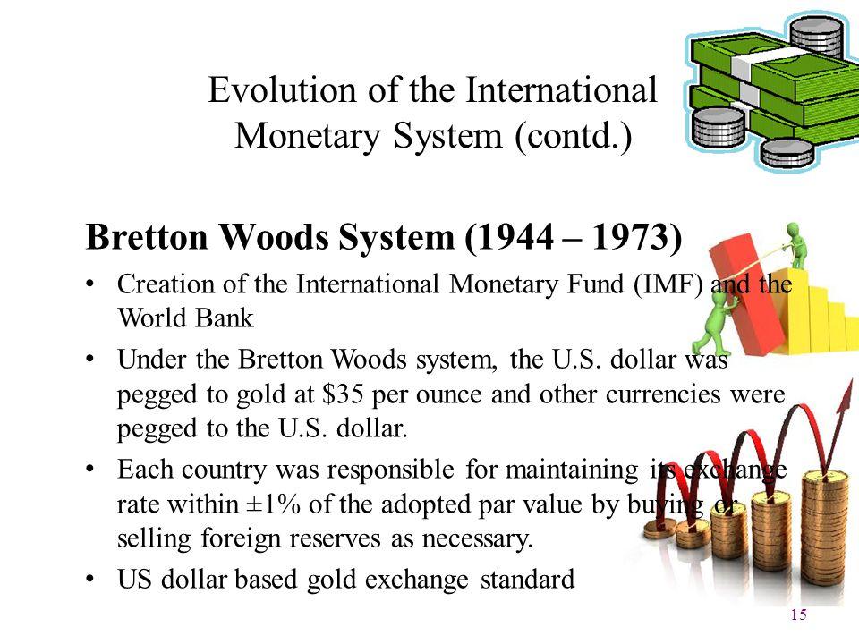 15 Evolution of the International Monetary System (contd.) Bretton Woods System (1944 – 1973) Creation of the International Monetary Fund (IMF) and th