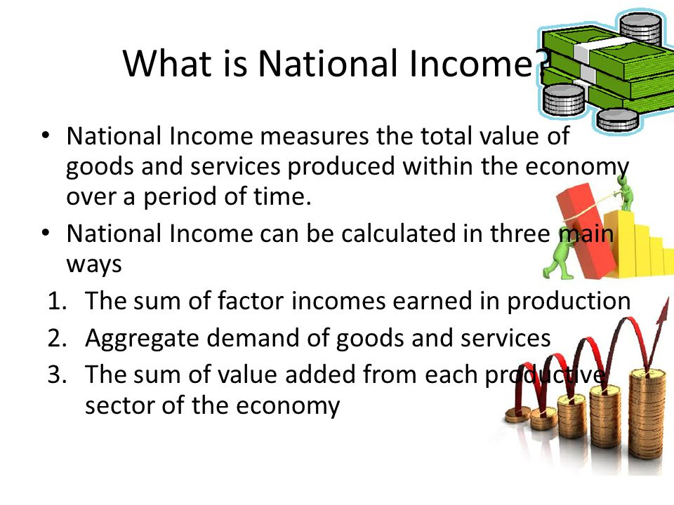 What is National Income? National Income measures the total value of goods and services produced within the economy over a period of time. National In