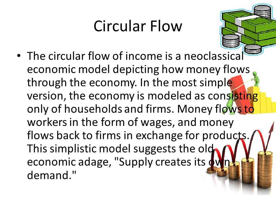 Circular Flow The circular flow of income is a neoclassical economic model depicting how money flows through the economy. In the most simple version,