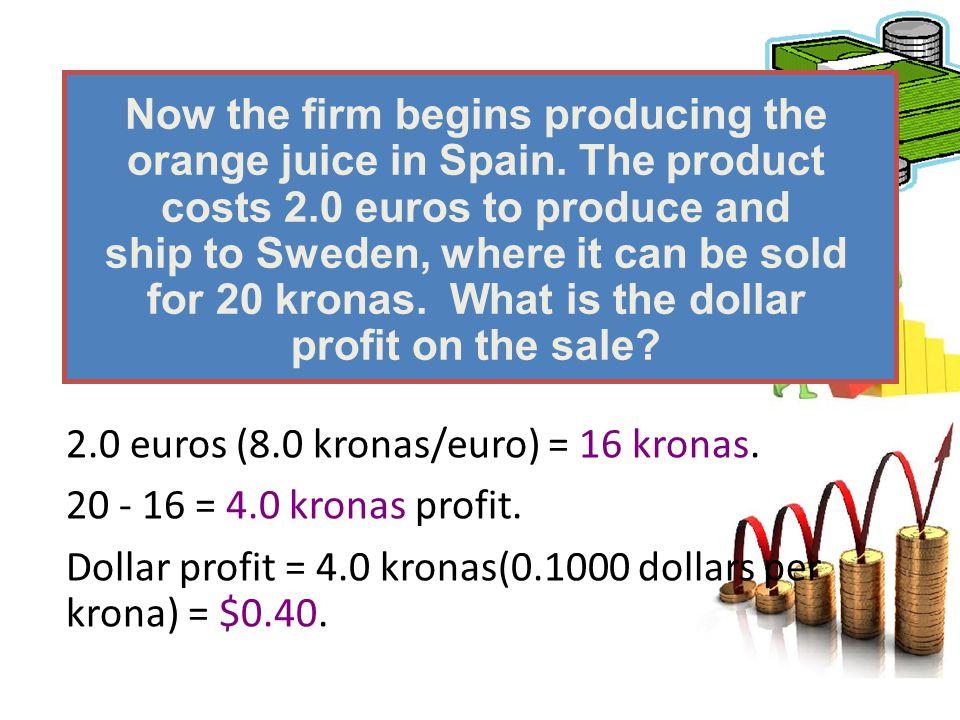 2.0 euros (8.0 kronas/euro) = 16 kronas. 20 - 16 = 4.0 kronas profit. Dollar profit = 4.0 kronas(0.1000 dollars per krona) = $0.40. Now the firm begin