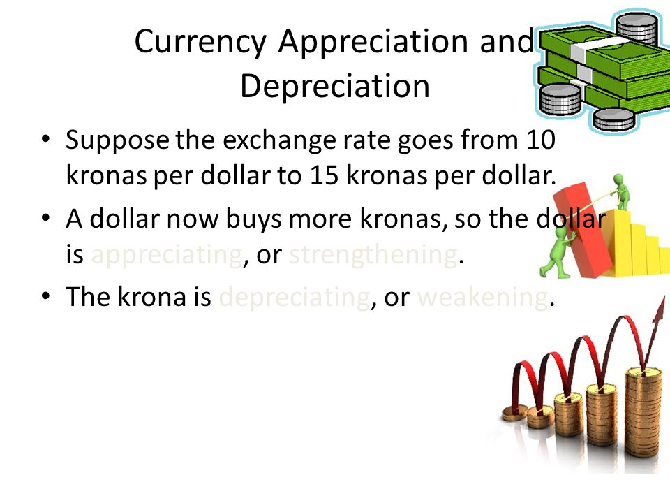 Currency Appreciation and Depreciation Suppose the exchange rate goes from 10 kronas per dollar to 15 kronas per dollar. A dollar now buys more kronas