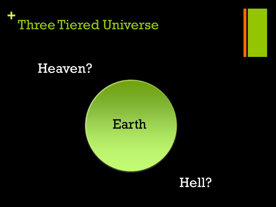 + Three Tiered Universe Earth Hell Heaven
