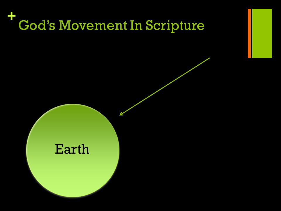 + God's Movement In Scripture Earth