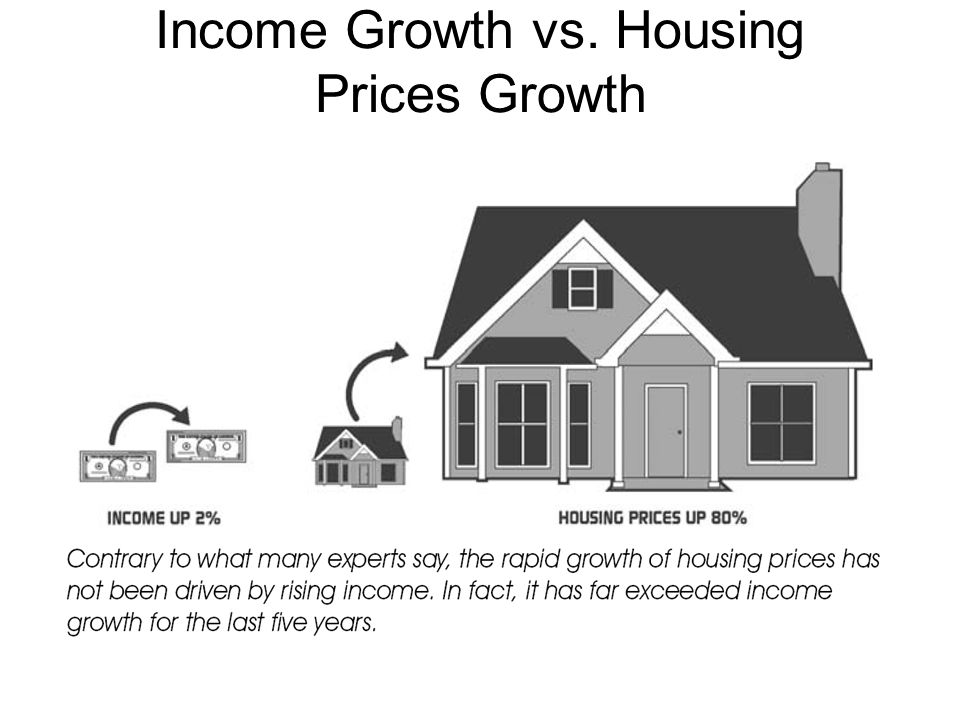 Income Growth vs. Housing Prices Growth