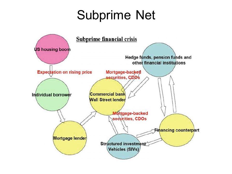 Subprime Net