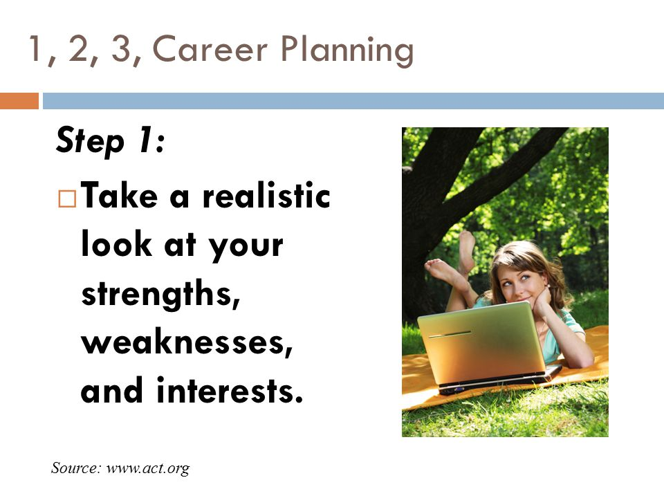 1, 2, 3, Career Planning Step 1:  Take a realistic look at your strengths, weaknesses, and interests.