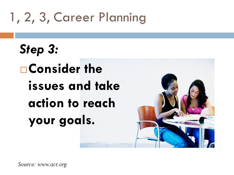 1, 2, 3, Career Planning Step 3:  Consider the issues and take action to reach your goals.