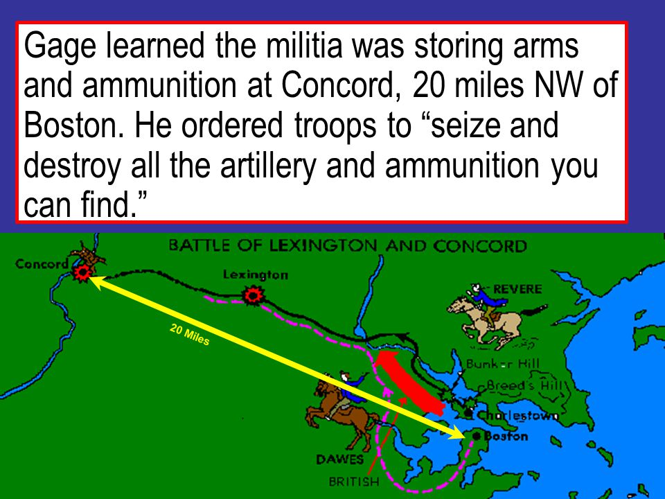 11 20 Miles Gage learned the militia was storing arms and ammunition at Concord, 20 miles NW of Boston.