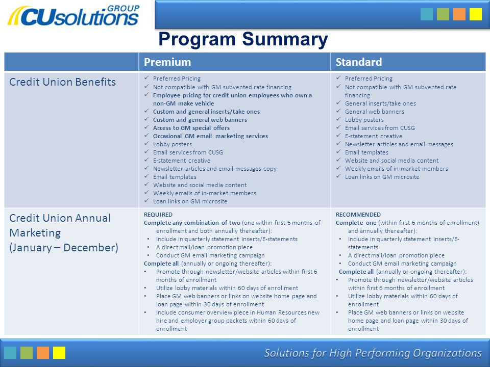 Program Summary PremiumStandard Credit Union Benefits Preferred Pricing Not compatible with GM subvented rate financing Employee pricing for credit union employees who own a non-GM make vehicle Custom and general inserts/take ones Custom and general web banners Access to GM special offers Occasional GM email marketing services Lobby posters Email services from CUSG E-statement creative Newsletter articles and email messages copy Email templates Website and social media content Weekly emails of in-market members Loan links on GM microsite Preferred Pricing Not compatible with GM subvented rate financing General inserts/take ones General web banners Lobby posters Email services from CUSG E-statement creative Newsletter articles and email messages Email templates Website and social media content Weekly emails of in-market members Loan links on GM microsite Credit Union Annual Marketing (January – December) REQUIRED Complete any combination of two (one within first 6 months of enrollment and both annually thereafter): Include in quarterly statement inserts/E-statements A direct mail/loan promotion piece Conduct GM email marketing campaign Complete all (annually or ongoing thereafter): Promote through newsletter/website articles within first 6 months of enrollment Utilize lobby materials within 60 days of enrollment Place GM web banners or links on website home page and loan page within 30 days of enrollment Include consumer overview piece in Human Resources new hire and employer group packets within 60 days of enrollment RECOMMENDED Complete one (within first 6 months of enrollment) and annually thereafter): Include in quarterly statement inserts/E- statements A direct mail/loan promotion piece Conduct GM email marketing campaign Complete all (annually or ongoing thereafter): Promote through newsletter/website articles within first 6 months of enrollment Utilize lobby materials within 60 days of enrollment Place GM web banners or links on website home page and loan page