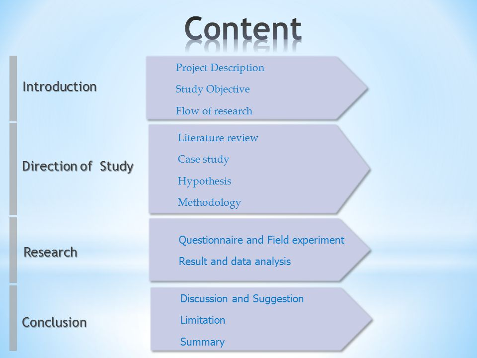 Project Description Study Objective Flow of research Project Description Study Objective Flow of research Literature review Case study Hypothesis Meth