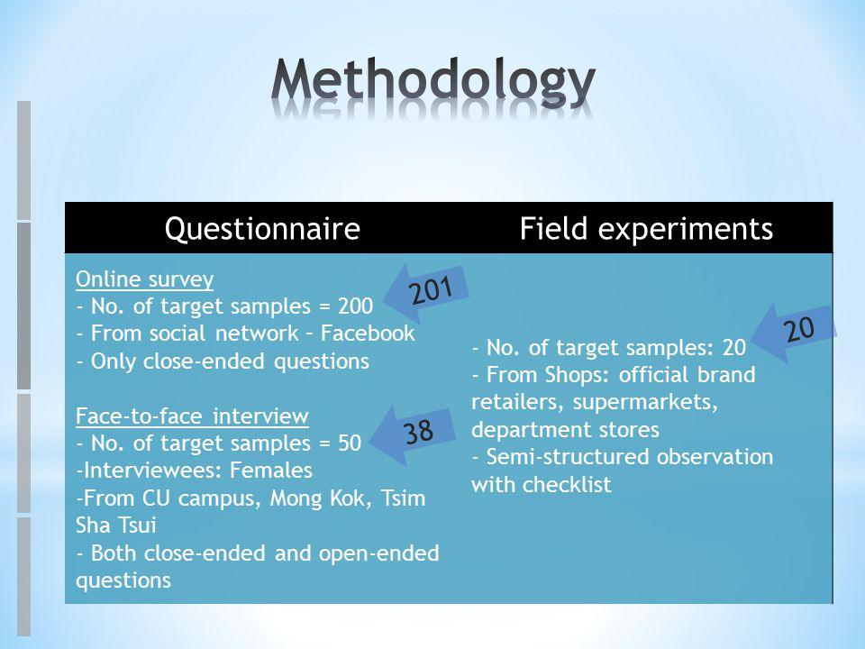 QuestionnaireField experiments Online survey - No.