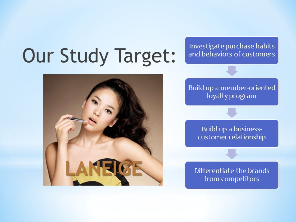 LANEIGE Our Study Target: Investigate purchase habits and behaviors of customers Build up a member-oriented loyalty program Build up a business- customer relationship Differentiate the brands from competitors