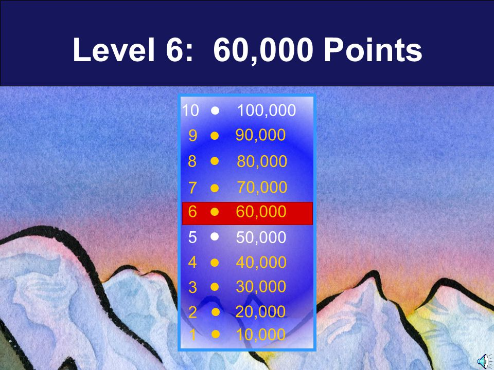 10 9 8 7 6 5 4 3 2 1 100,000 90,000 80,000 70,000 60,000 50,000 40,000 30,000 20,000 10,000 Level 6: 60,000 Points