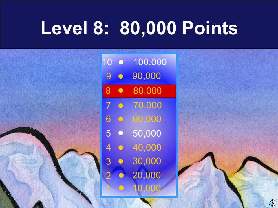 10 9 8 7 6 5 4 3 2 1 100,000 90,000 80,000 70,000 60,000 50,000 40,000 30,000 20,000 10,000 Level 8: 80,000 Points