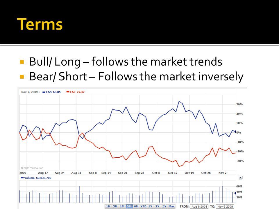  Bull/ Long – follows the market trends  Bear/ Short – Follows the market inversely