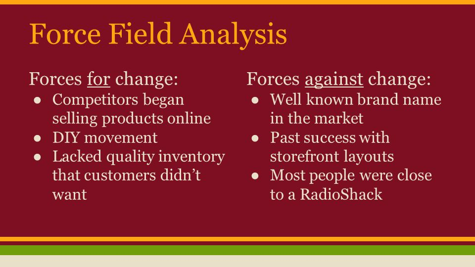 Force Field Analysis Forces for change: ● Competitors began selling products online ● DIY movement ● Lacked quality inventory that customers didn't wa